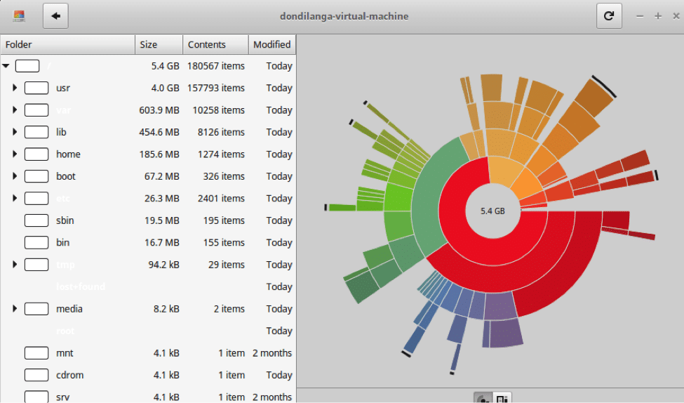 Screen Shot of Linux Mint Disk Space