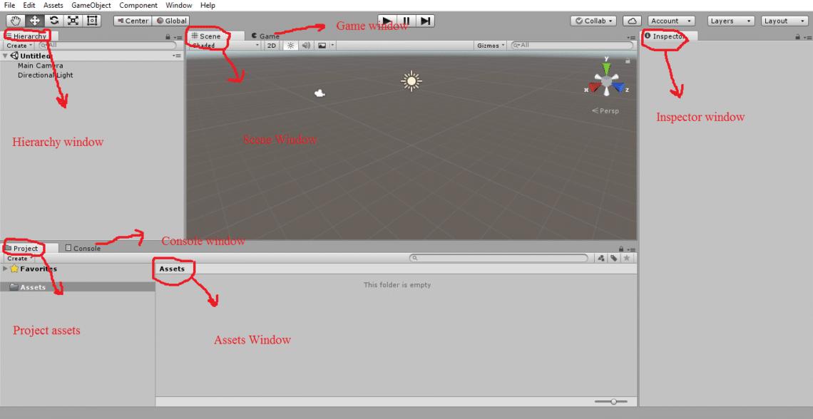 Unity3D Tutorial – Linux Hint