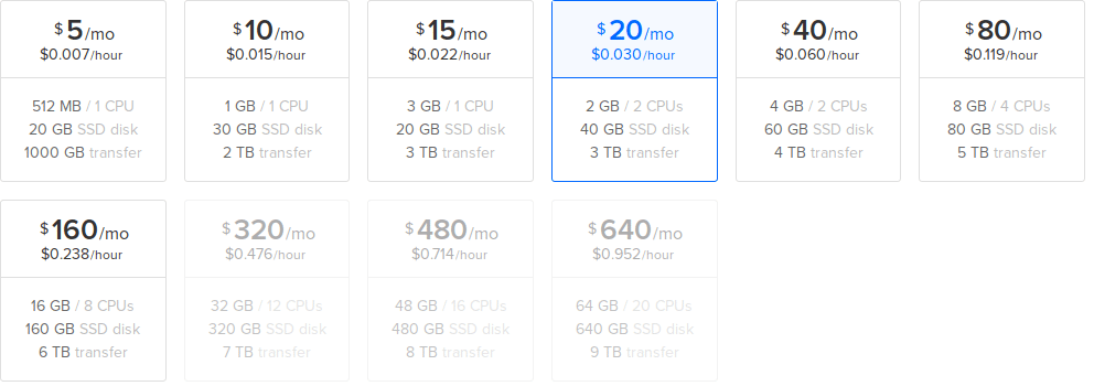 Digital Ocean Pricing for Instance Types