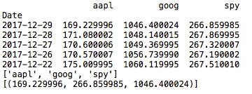 Psycopg2 Tutorial – Linux Hint