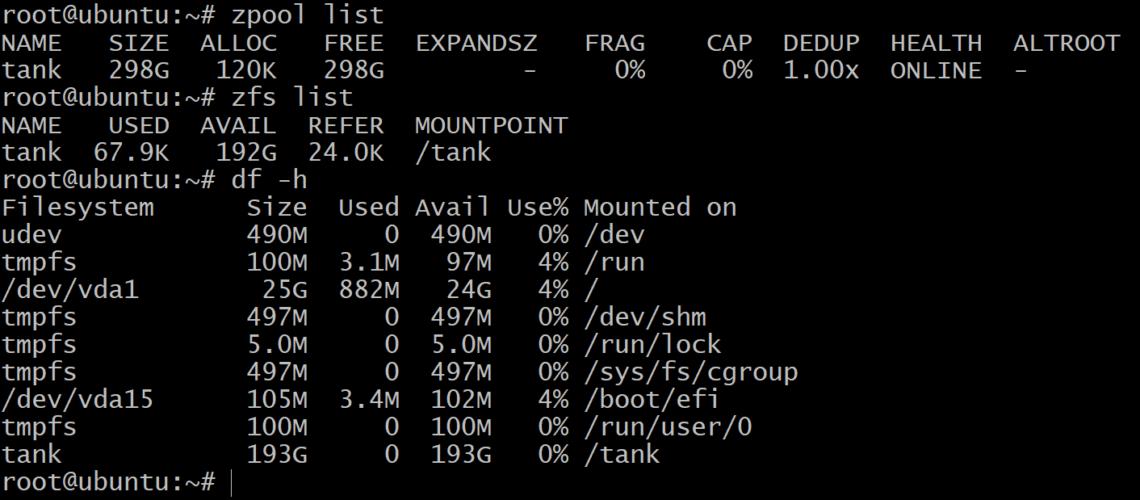 ZFS DigitalOcean Hands On Tutorial – Linux Hint
