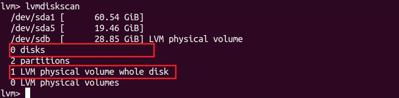 LVM Ubuntu Tutorial – Linux Hint