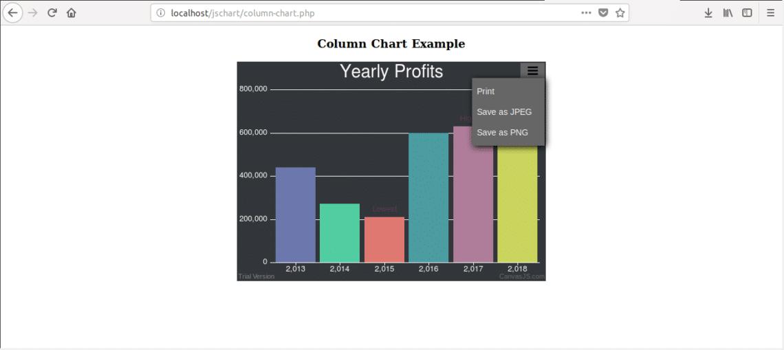 JavaScript Charts Tutorial – Linux Hint