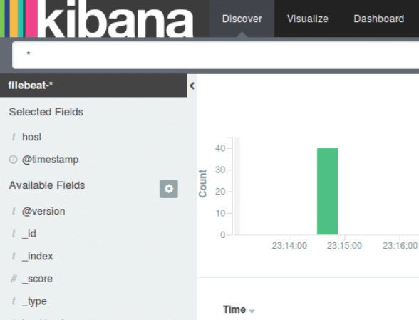 Install Elasticsearch, Logstash, and Kibana (ELK Stack) on