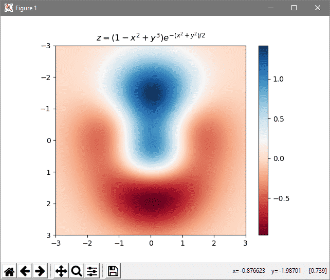 Heatmaps and Colorbars in Matplotlib – Linux Hint