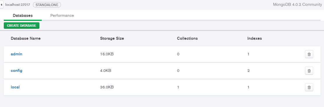 Docker-Compose MongoDB – Linux Hint