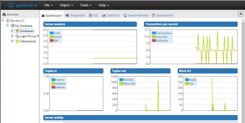 Running PostgreSQL using Docker Compose – Linux Hint