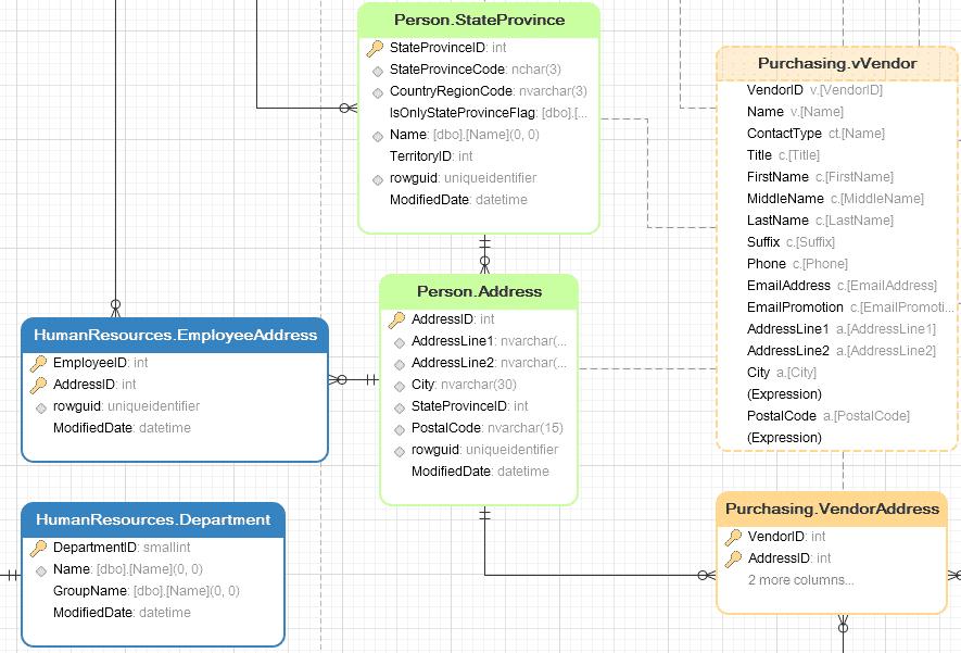 MySQL GUI Tools for Ubuntu 18 04 – Linux Hint