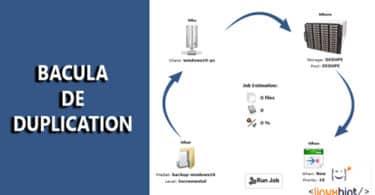 BACULA DEDUPLICATION