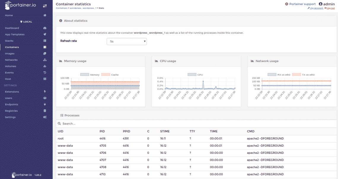 Install Portainer Docker UI Web Interface on Ubuntu 18 4