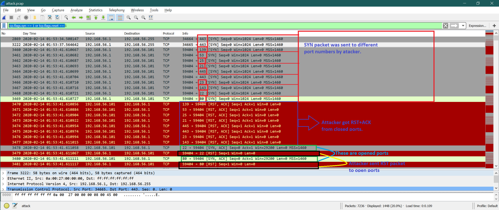 E:fiverrWorkLinuxhint_mail74838BOOK - Linux Forensics Tools & Techniquespicport_scan.png