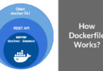 How Dockerfile Works?