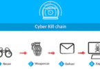 Steps of the cyber kill chain